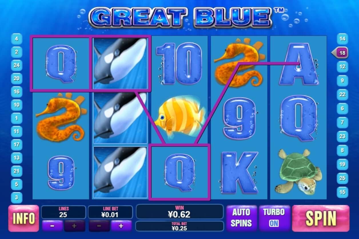 หมวดหมู่เกม PlayTech เกมสล็อต-great-blue